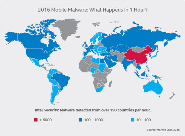mcafee-labs-2016