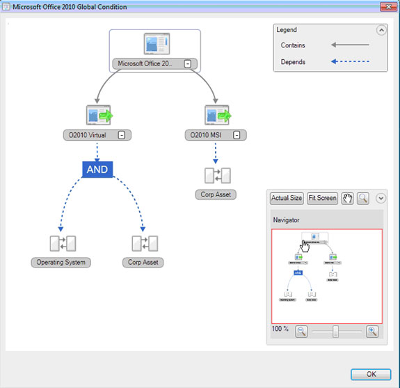"""cep meeting summary """"sccm 2012 overview and beta 2 update"""" 