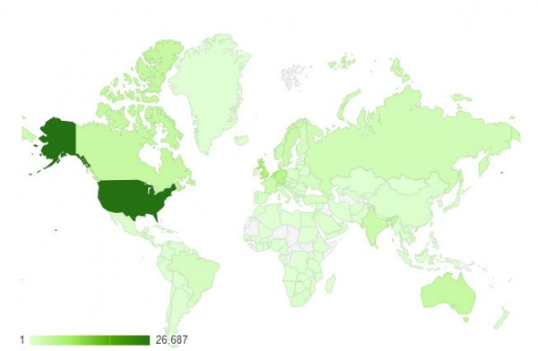 Overview of visitors over de world